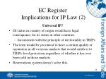 ec register implications for ip law 2