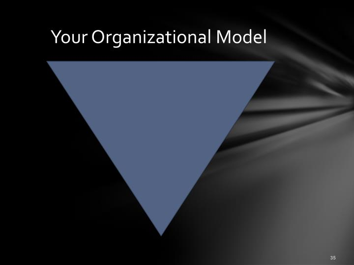 Your Organizational Model