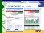 labs21 benchmarking tool analysis