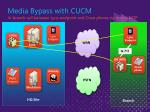 media bypass with cucm in branch call between lync endpoint and cisco phone via branch mtp