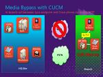 media bypass with cucm in branch call between lync endpoint and cisco phone via branch mtp1