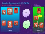media bypass with ip pabx branch call with local resiliency