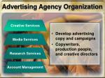 advertising agency organization