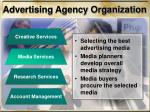advertising agency organization1