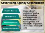 advertising agency organization2