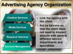 advertising agency organization3