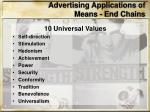advertising applications of means end chains4
