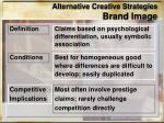 alternative creative strategies brand image