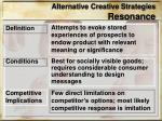 alternative creative strategies resonance