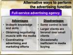 alternative ways to perform the advertising function1