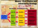 means end chains and advertising strategy