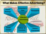 what makes effective advertising