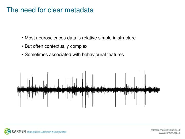 The need for clear metadata