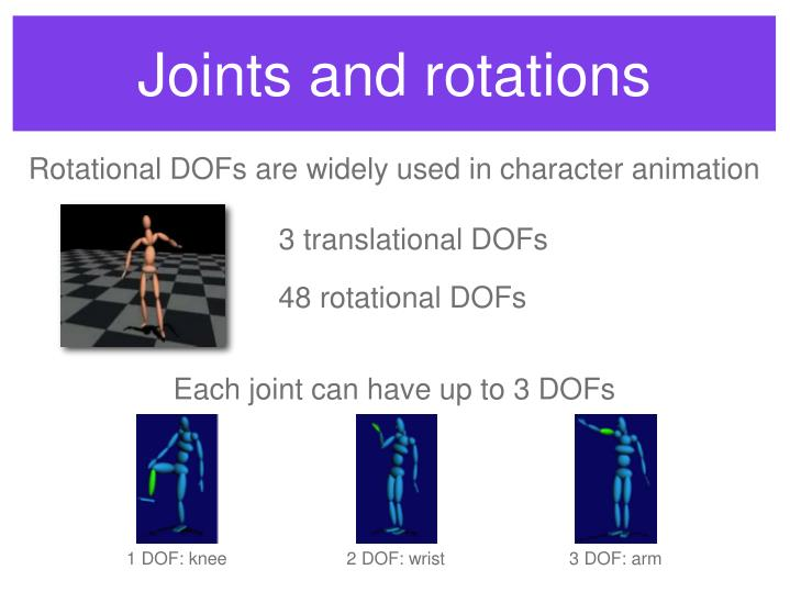 Joints and rotations
