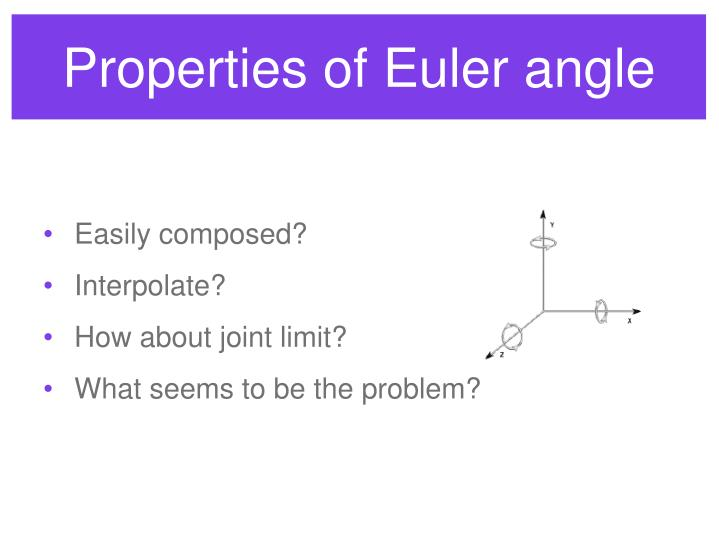 Properties of Euler angle