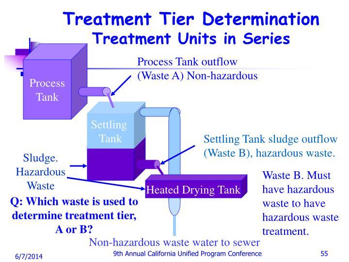 Treatment Tier Determination