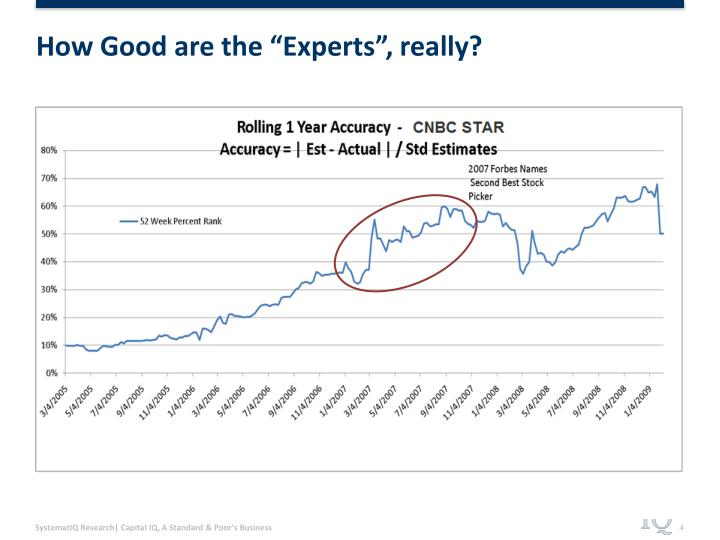"""How Good are the """"Experts"""", really?"""