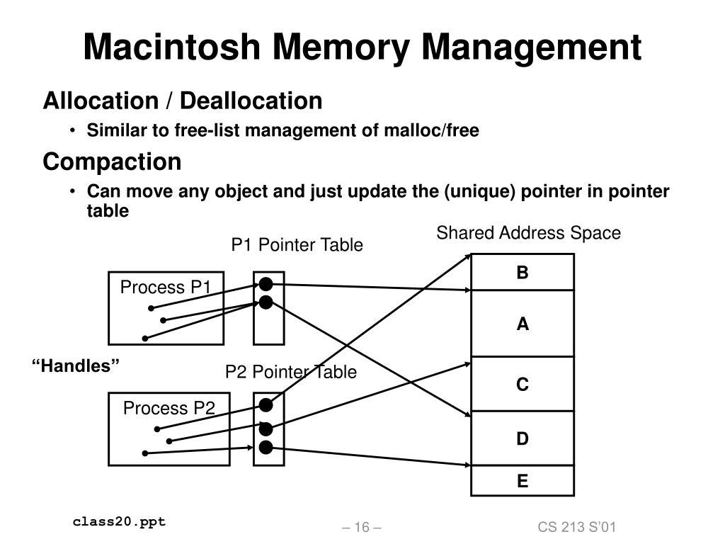 PPT - Virtual Memory April 3, 2001 PowerPoint Presentation
