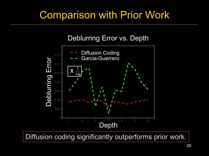 Comparison with Prior Work