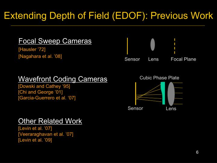 Extending Depth of Field (EDOF): Previous Work