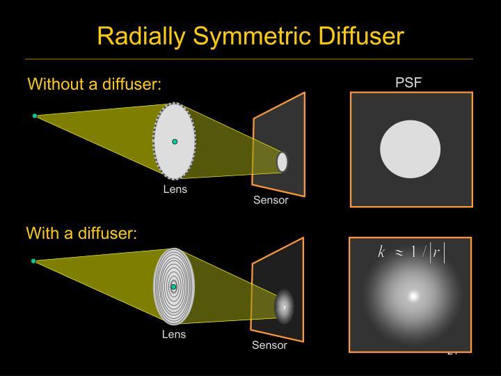 Radially Symmetric Diffuser