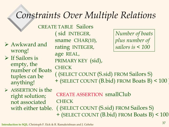 Constraints Over Multiple Relations