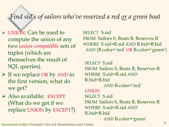 Find sid's of sailors who've reserved a red