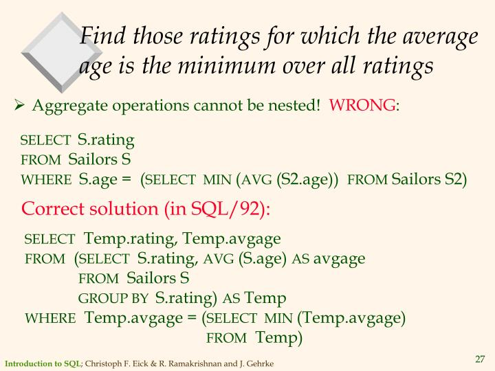 Find those ratings for which the average age is the minimum over all ratings