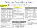 extraction description queries