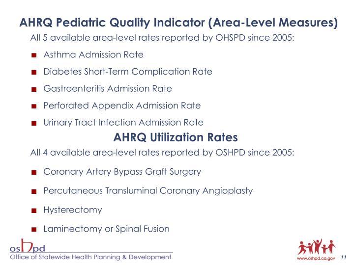 AHRQ Pediatric Quality Indicator (Area-Level Measures)