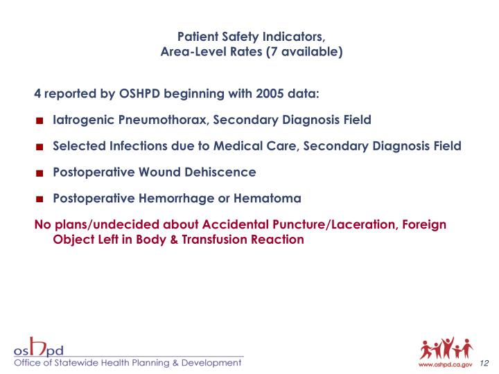 Patient Safety Indicators,