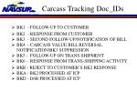 carcass tracking doc ids