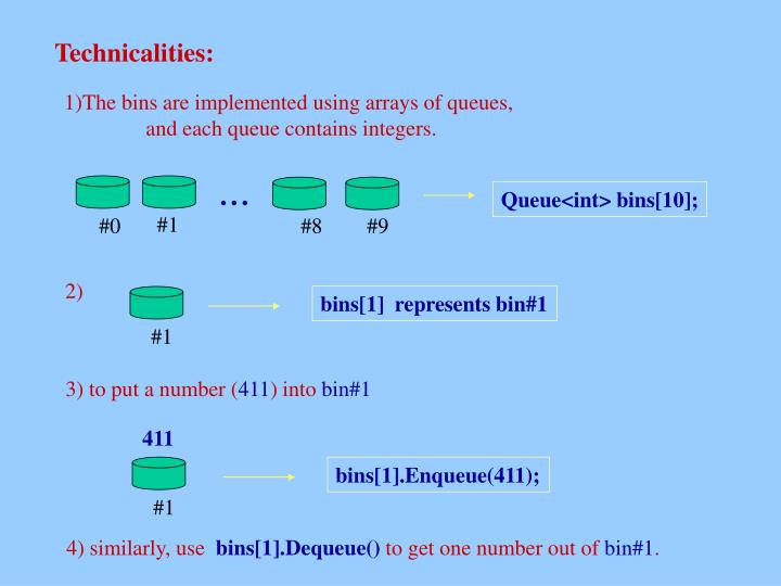 1)The bins are implemented using arrays of queues,