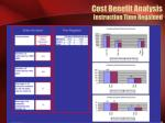 cost benefit analysis instruction time regained