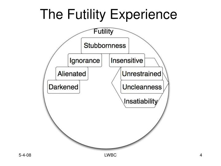 The Futility Experience