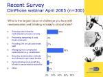 recent survey clinphone webinar april 2005 n 300