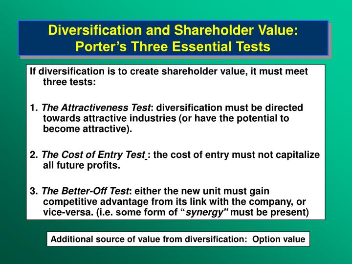 Diversification and Shareholder Value: Porter's Three Essential Tests