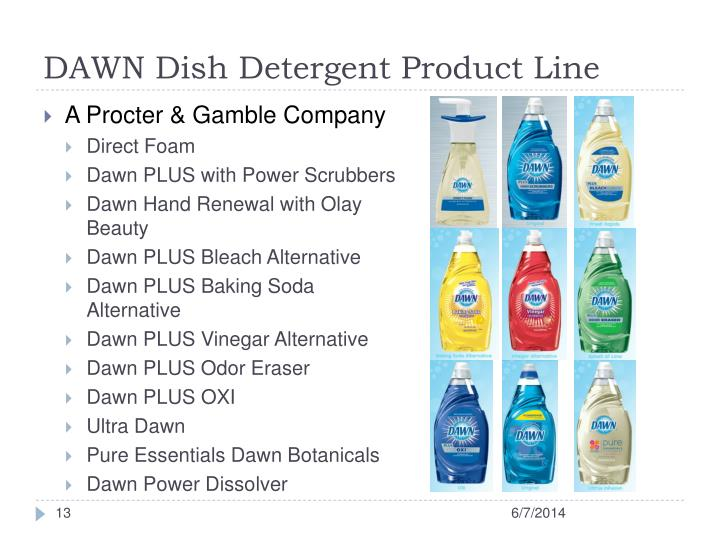 DAWN Dish Detergent Product Line