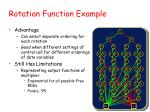 rotation function example