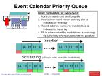 event calendar priority queue