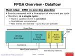 fpga overview dataflow