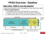 fpga overview dataflow1