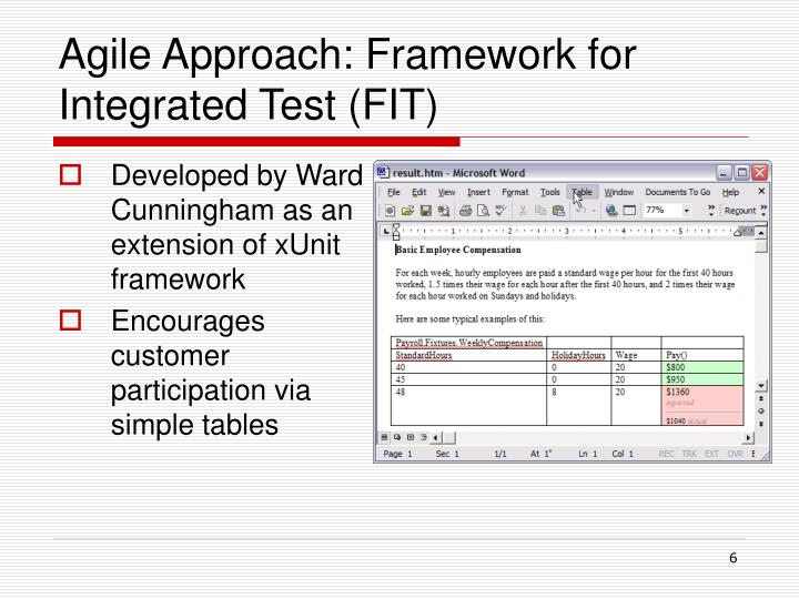 Agile Approach: Framework for Integrated Test (FIT)