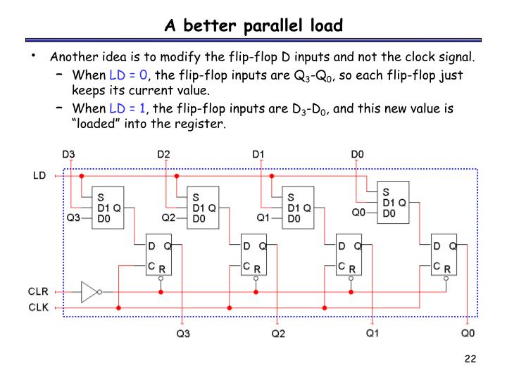 A better parallel load