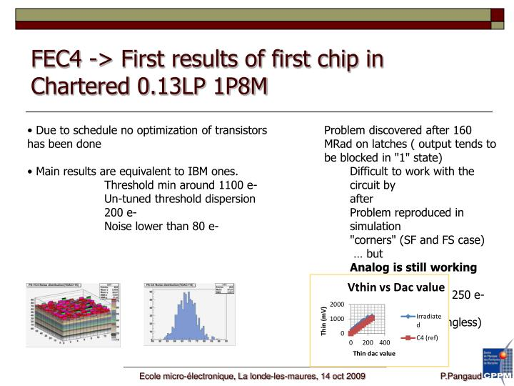 FEC4 -> First results of first chip in Chartered 0.13LP 1P8M