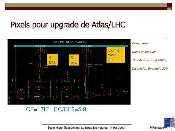 Pixels pour upgrade de atlas lhc