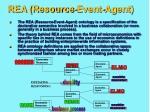 rea resource event agent