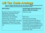 us tax code analogy