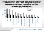 frequency of oef oif service member exposure concern reported on the pdhra 9 05 8 06