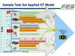 sample task set applied ot model